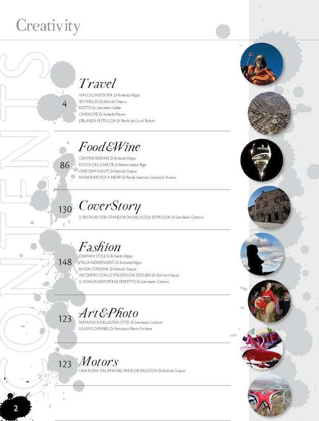 Creativity Indice