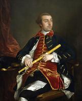 Thomas Gainsborough - William Wollaston